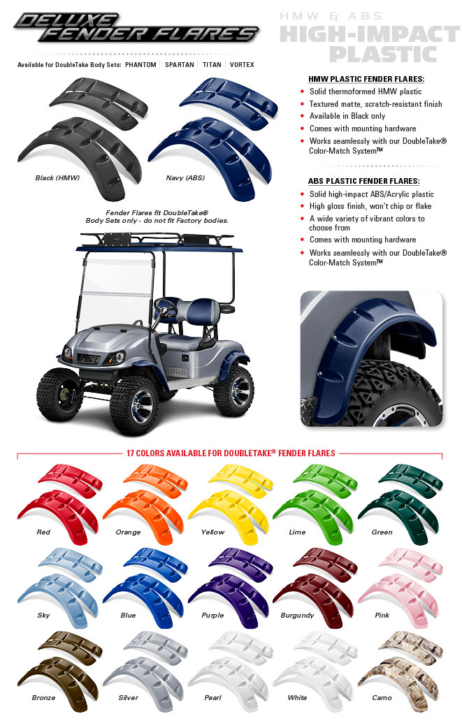 Golf Cart Deluxe Fender Flares